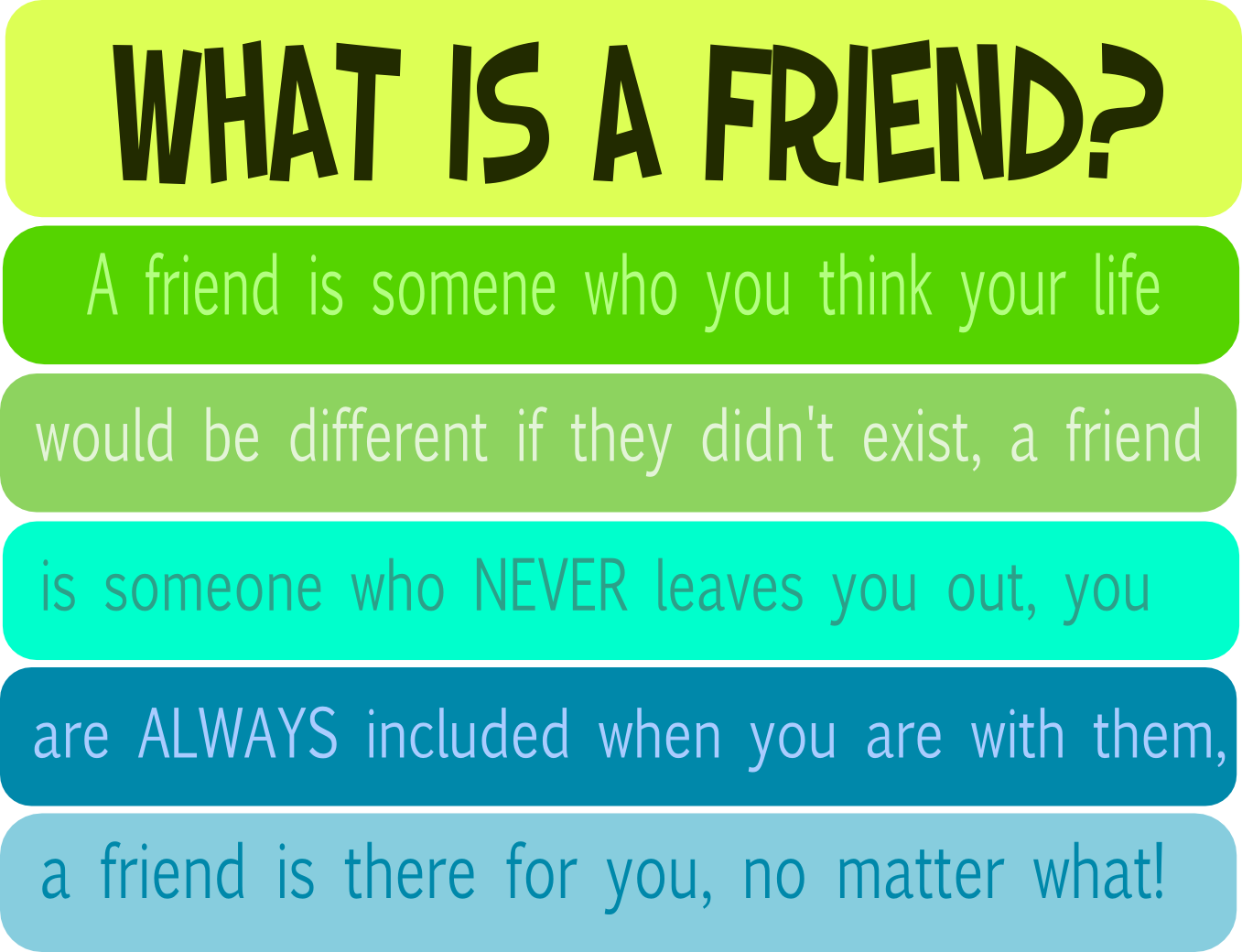 describe a best friend Describing personality what's your best friend like how would you describe his/her personality read the following description: my best friend is one of my schoolmates.